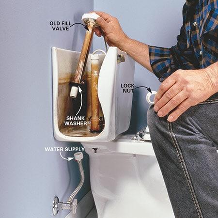تعمير توالت فرنگی