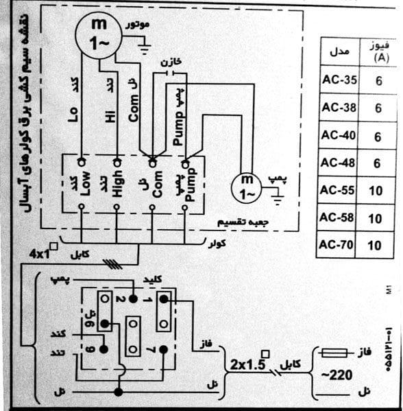 نقشه برق كولر